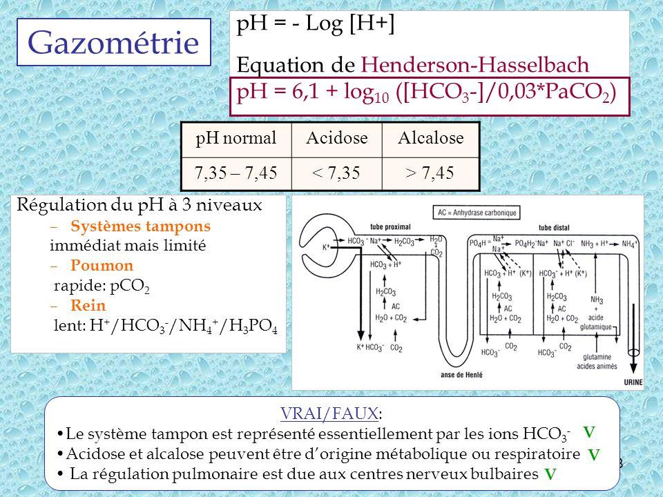 Gazométrie pH = - Log [H+] Equation de Henderson-Hasselbach